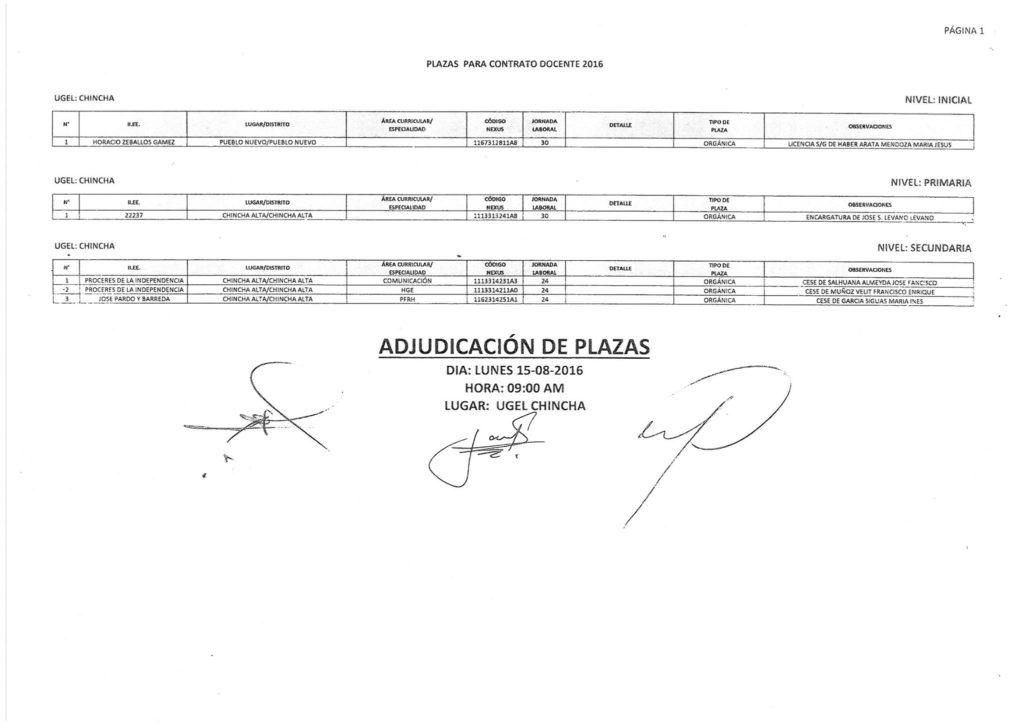 Plazas para contrato docente 2016 iii etapa ugel chincha for Plazas de docentes 2016