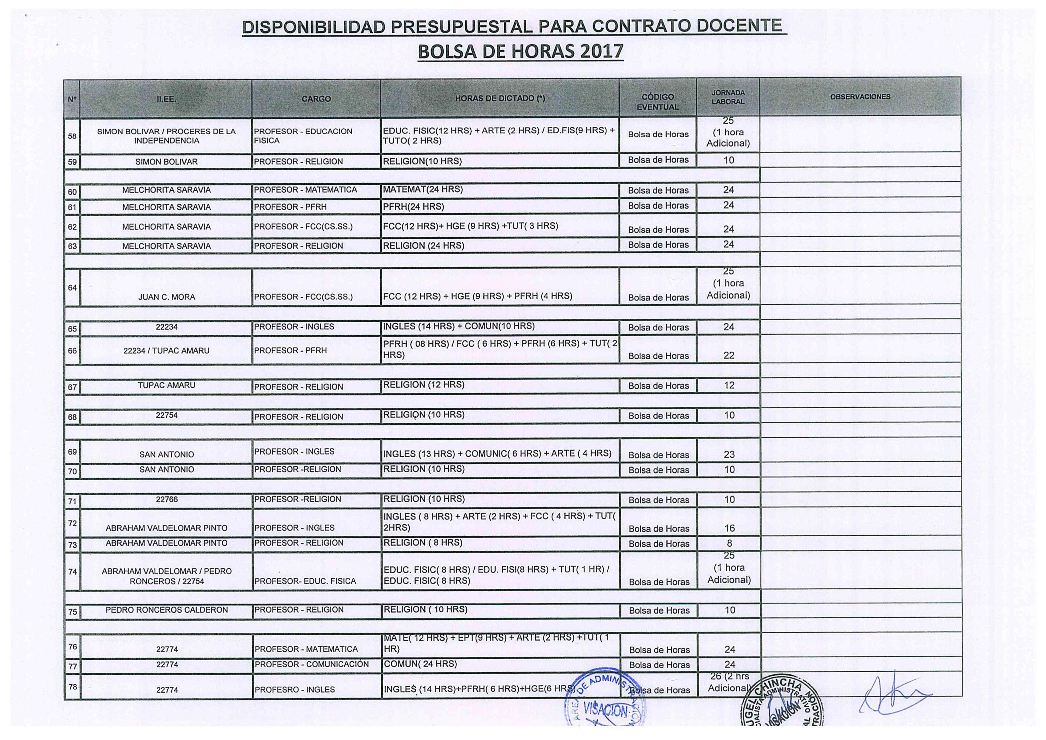 BOLSA DE HORAS (4)