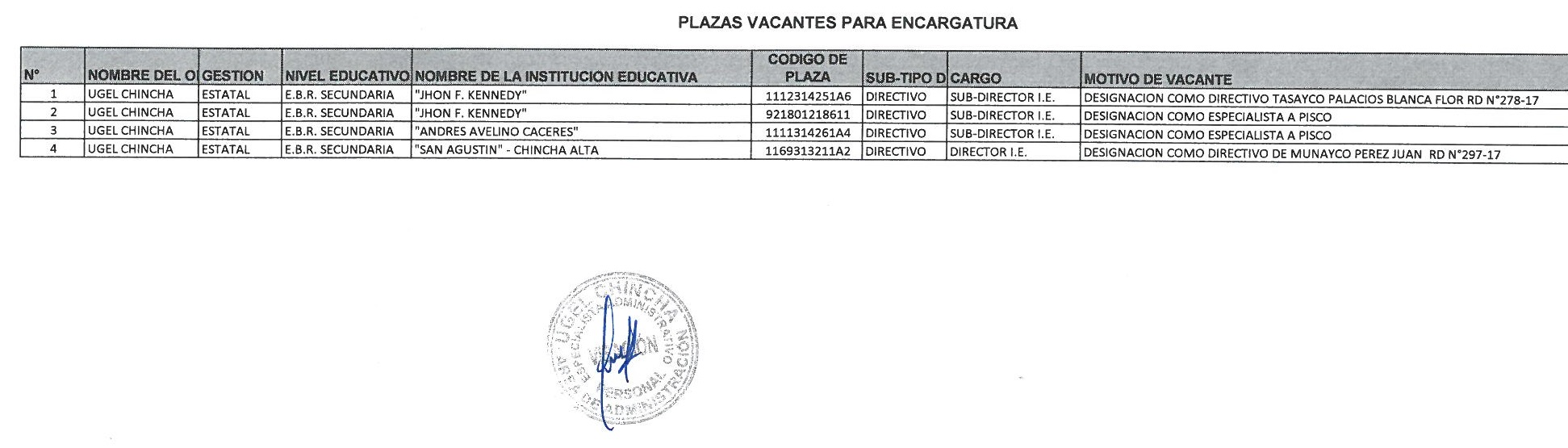 PLAZAS ENCARGATURAS II