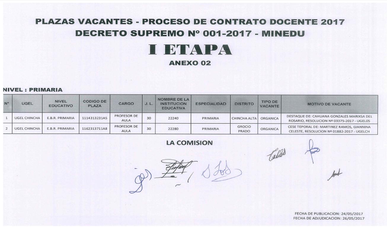 Adjudicaci n contrato docente 2017 oficio m ltiple n 20 for Concurso docente 2017